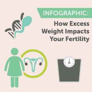 The-Real-Impact-of-Excess-Weight-on-Infertility-and-Miscarriage
