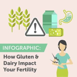 he-Real-Impact-of-Gluten-Dairy-on-Infertility-and-Miscarriage