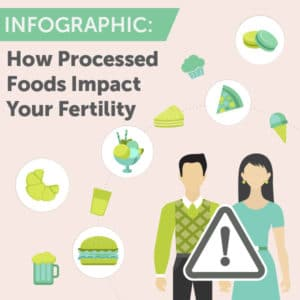 Infographic_CoverPhotos_ProcessedFood